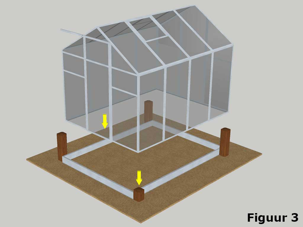 figuur 3