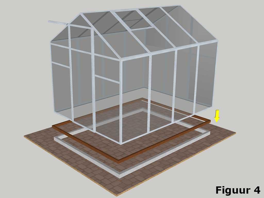 figuur 4
